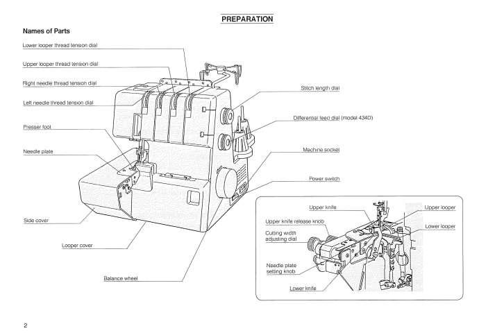 Janome 434DR MyLock Sewing Machine Overlock Instruction Manual