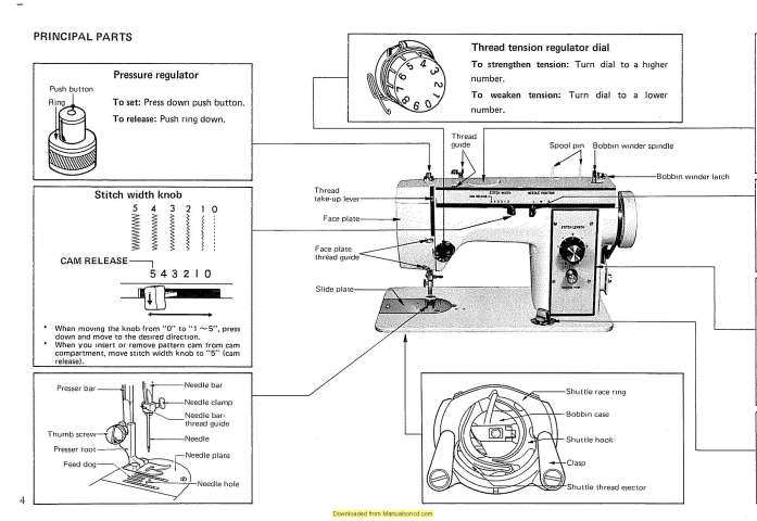 New Home 531 Sewing Machine Instruction Manual
