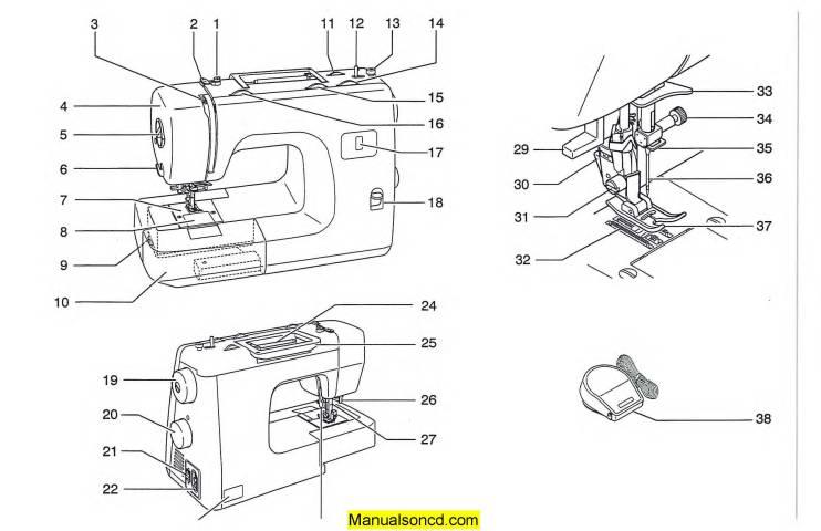 Singer 2623 Sewing Machine Instruction Manual