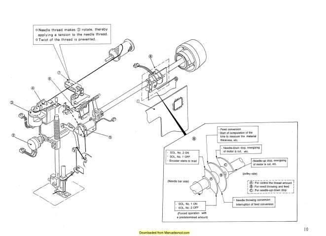 Singer XL100 Sewing Machine Service Manual Plus Diagrams