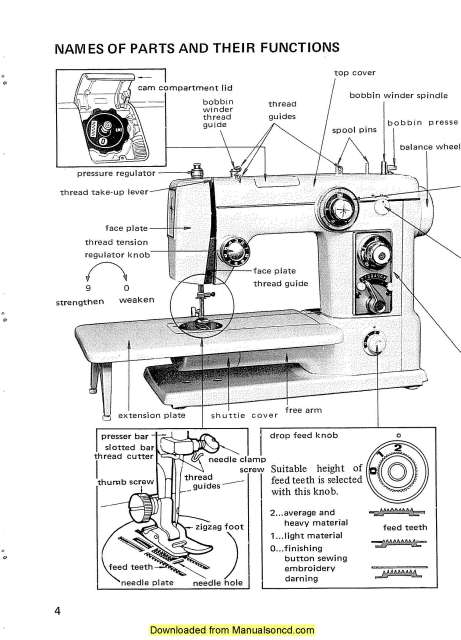 Janome 605 Sewing Machine Instruction Manual