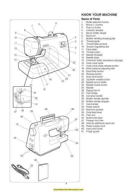 Janome S7330 Sewing Machine Instruction Manual