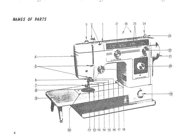 New Home 615 Sewing Machine Instruction Manual