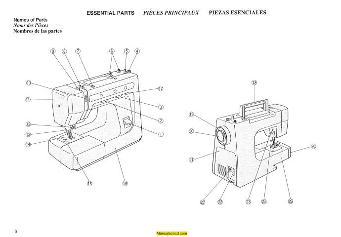 Janome TS 1722 Sewing Machine Instruction Manual