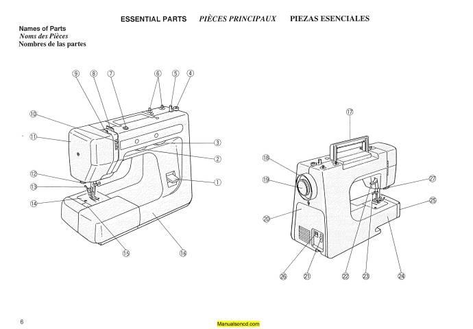 Janome TS 1718 Sewing Machine Instruction Manual