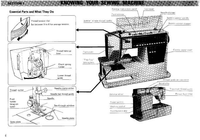 Janome 5001 Memory 7 Sewing Machine Instruction Manual