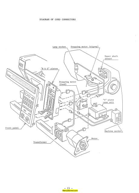 Janome 5500 Memory Craft Sewing Machine Service-Parts Manual