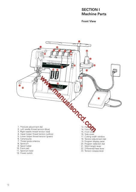 Elna 744 Sewing Machine Manual OverLock Instructions