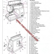 Elna CE20 Sewing Machine Instruction Manual