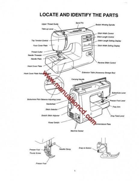 Kenmore 385.16221300 Sewing Machine Service Manual
