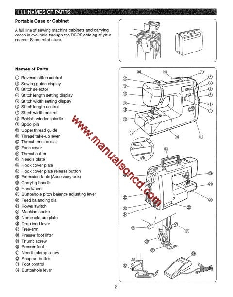 Kenmore Model 17628 Sewing Machine Instruction Manual 385