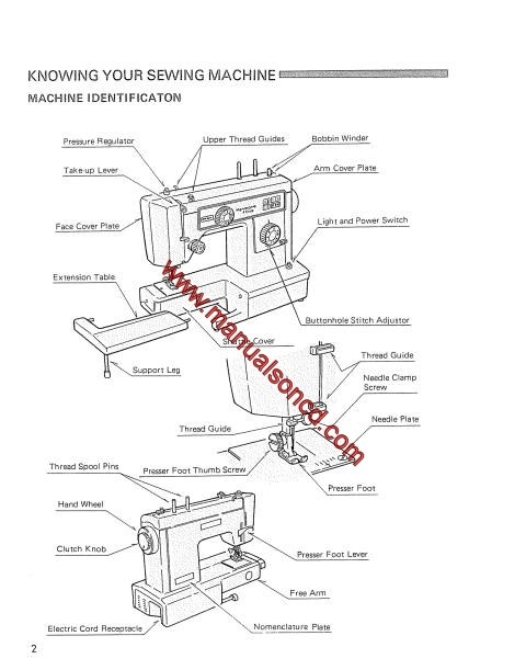Kenmore 12332 Sewing Machine Instruction Manual 385.12332