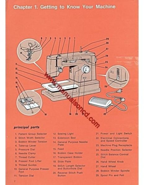 Singer 257 Sewing Machine Threading Diagram
