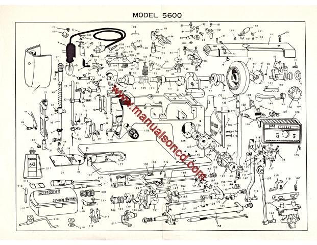 elna sewing machine parts diagram bazooka el wiring stradivaro model 5600 instruction manual