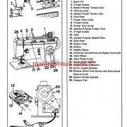 Singer Models 244–288-588-974-3150 Sewing Machine Instruction Manual