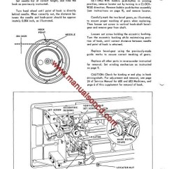 Domestic Wiring Diagram Ford Mondeo Mk4 Radio Singer 626 Sewing Machine Service Manual