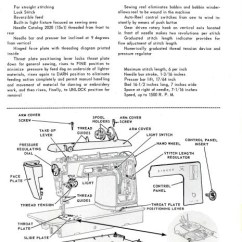 Parts Of The Foot Diagram Cummins Wiring Singer 629 And 604 Sewing Machine Service Manual