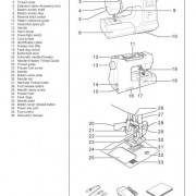 Singer 7466 Sewing Machine Instruction Manual