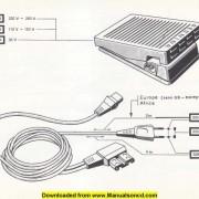 Bernina 840 Class Sewing Machine Parts Manual