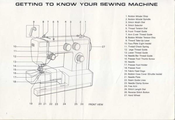 Montgomery Ward 1903 Sewing Machine Instruction Manual