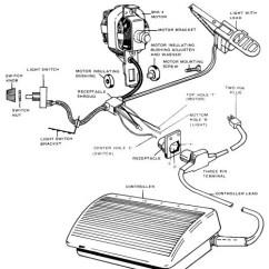 Domestic Wiring Diagram Gretsch Singer 400 Series Service And Repair Sewing Machine Manual