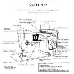 Elna Sewing Machine Parts Diagram Water Cycle With Questions Singer 400 Series Service And Repair Manual