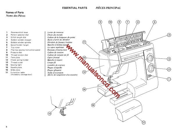 elna sewing machine parts diagram commodore vl wiring janome ms3015 - ms3023 instruction manual