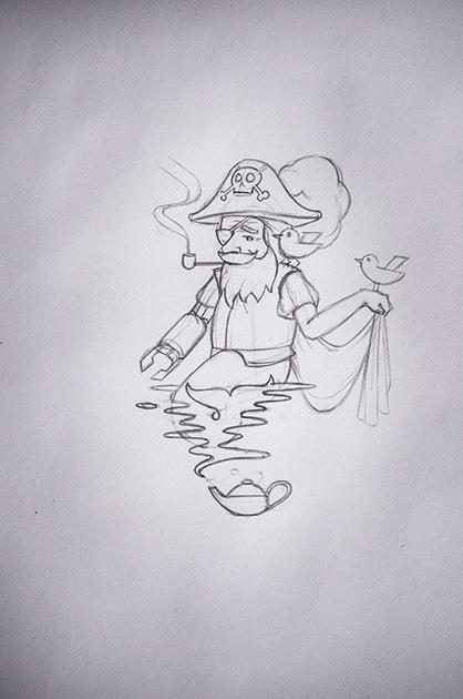 Illustration – Pirat für das Medien-Sujet von planlos in den verschiedenen Bearbeitungsschritten bis zum Einfügen in das Layout eines Plakates