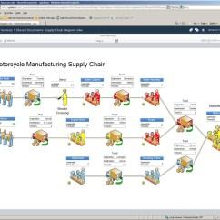 Visio 2010 Uml Diagram Software Simple Of Solar System Microsoft Manuelgarciatrujeque