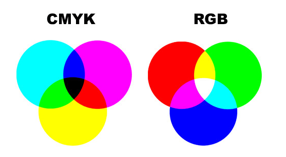 Diferencias entre colores CMYK y RGB