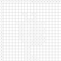 Licorne Arc En Ciel Pixel Art La Manufacture Du Pixel