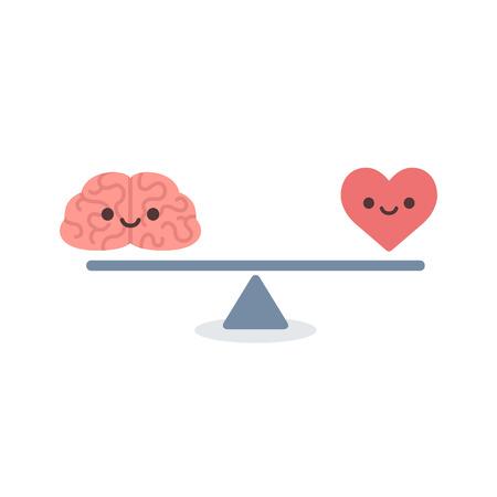 Cerveau émotions
