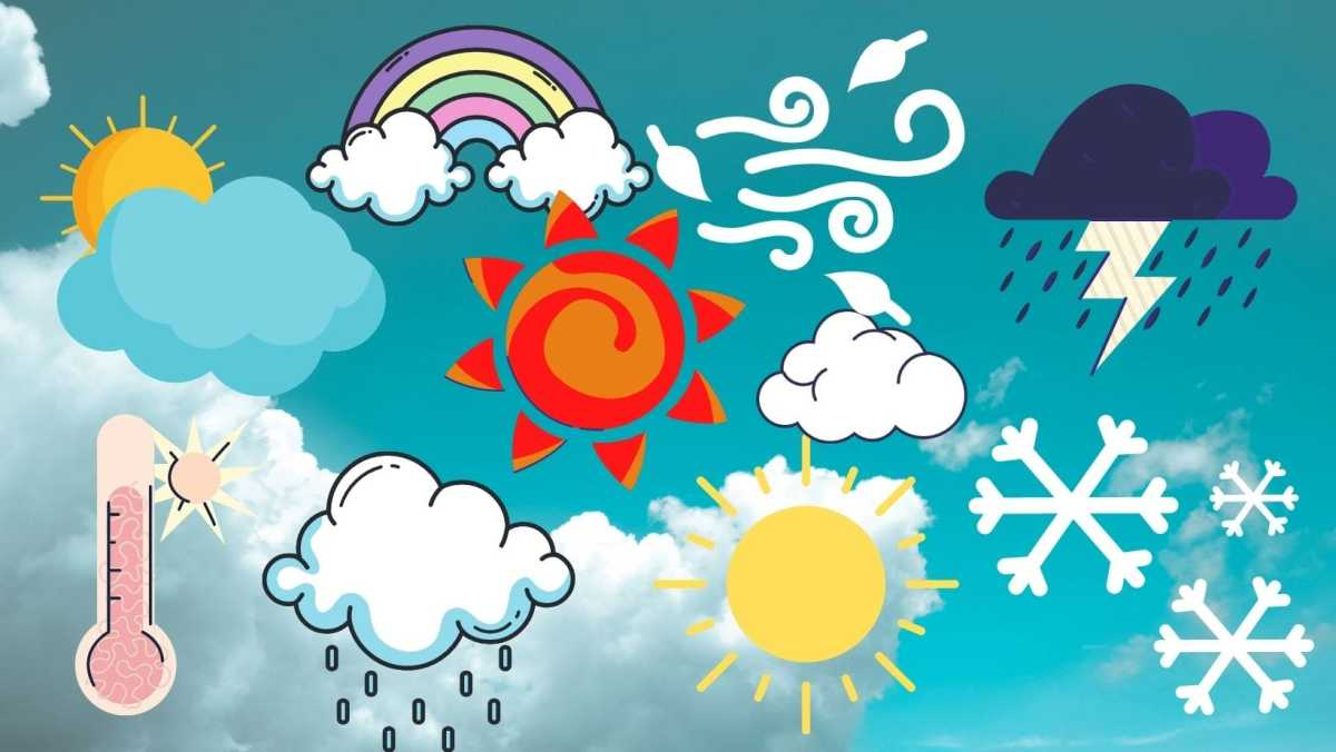 how to talk about the weather in English the main weather conditions