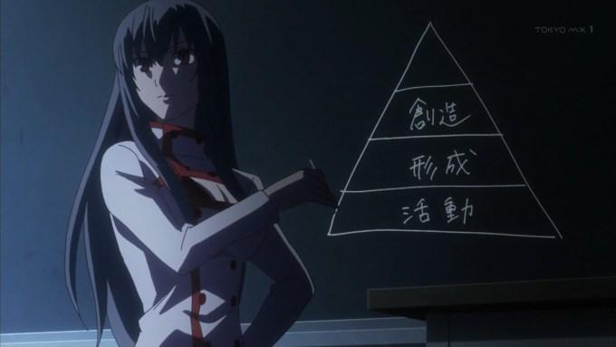 櫻井螢の授業