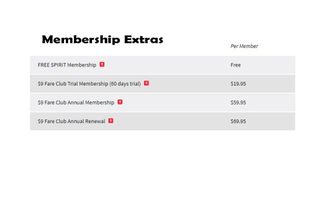 Membership Extras Spirit Airlines