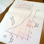 PoD Demand Aggregation Brainstorming