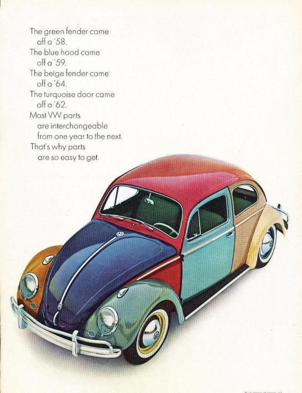 Advertising for Volkswagen Beetle