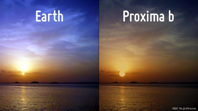 Simulated comparison of a sunset on Earth and Proxima b. The red-dwarf star Proxima Centauri appears almost three times bigger than the Sun in a redder and darker sky. Red-dwarf stars appear bigger in the sky than sun-like stars, even though they are smaller. This is because they are cooler and the planets have to be closer to them to maintain temperate conditions. The original photo of the beach was taken at Playa Puerto Nuevo in Vega Baja, Puerto Rico. Credit: PHL @ UPR Arecibo.