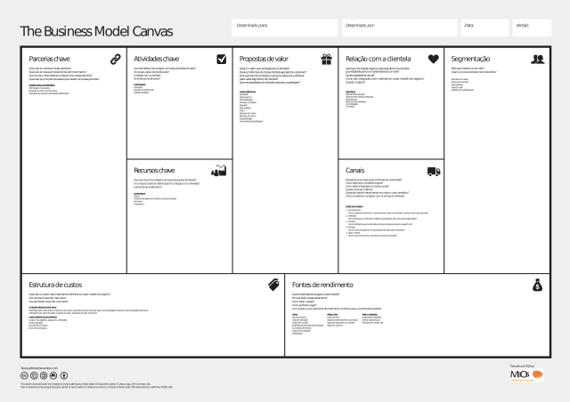 Tradución de 'The Business Model Canvas'