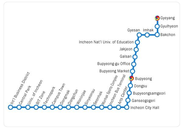 Subway : Mapa del metro de Incheon, Corea del Sur