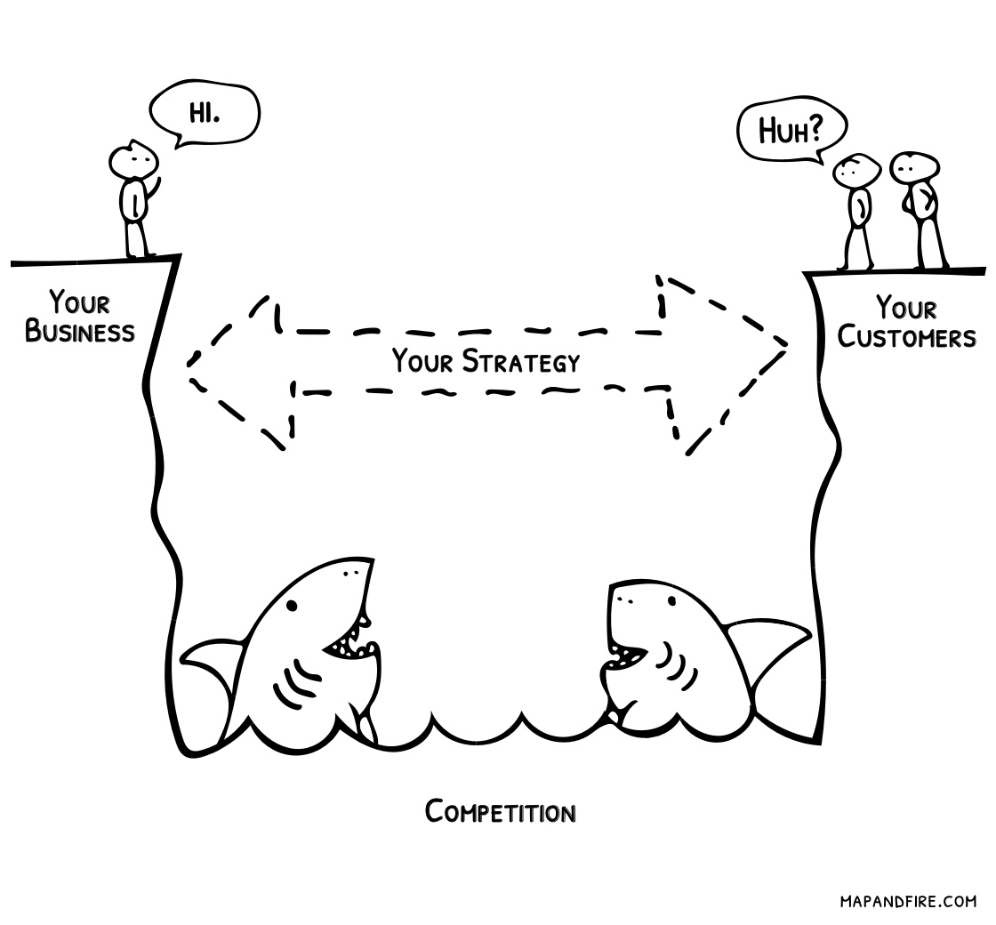 How To Build A Strong Strategy Bridge For Your Business