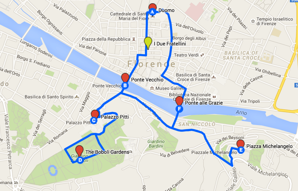 Photography walking route in Florence