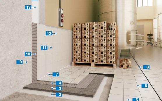 Thi công sàn công nghiệp chịu tải trọng và chống hóa chất