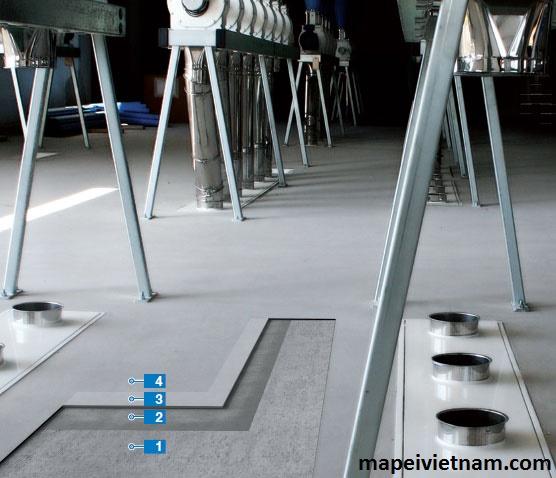 Thi công sàn công nghiệp tự san phẳng, độ cứng cao và chống mài mòn
