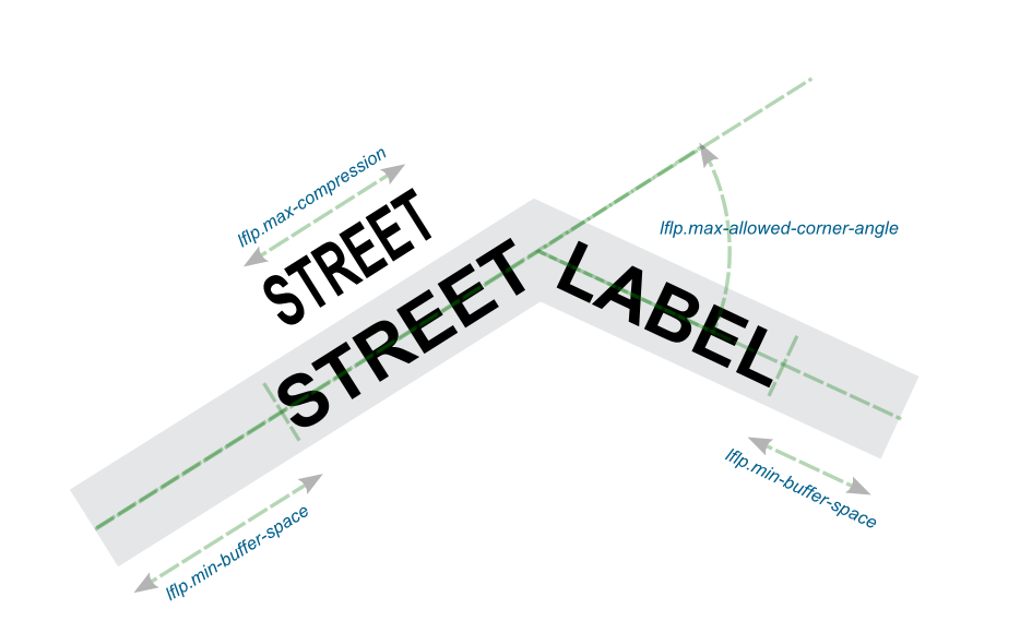 Maperitive: Label Placement