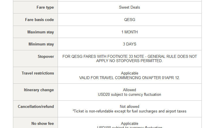 Singapore Airlines: The Actual Fare Rules
