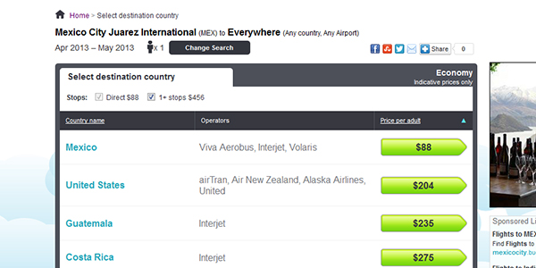 Skyscanner: Maybe, I should take that trip to Costa Rica, eh?