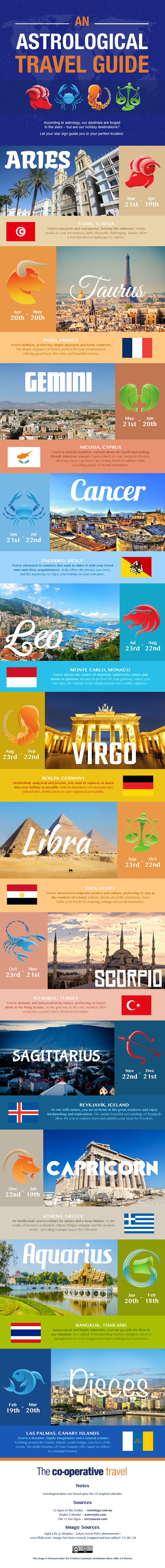 An-Astrological-Travel-Guide-mh