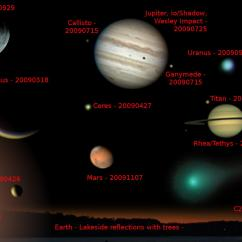 Diagram Of The Planets In Order Contura Switch Wiring Solar System Labled Pics About Space