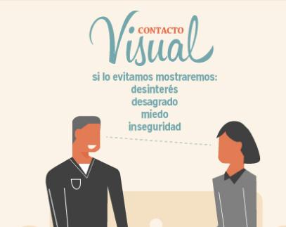 Comunicación no verbal. Infografía